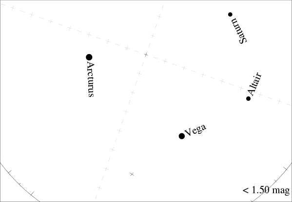 sky with Hercules at 40 degrees North latitude