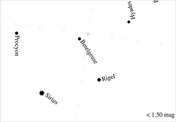 sky with Orion at 40 degrees North latitude