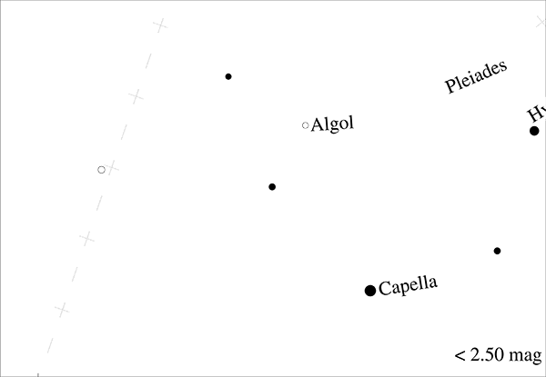 sky with Perseus at 40 degrees North latitude