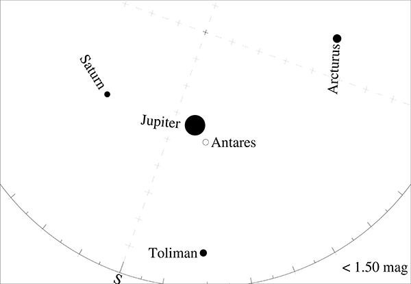 sky with Scorpius at 40 degrees North latitude