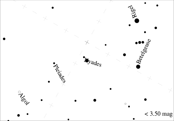 sky with Taurus at 40 degrees North latitude